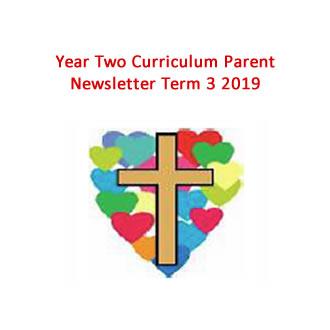 Year 2  Curriculum Update