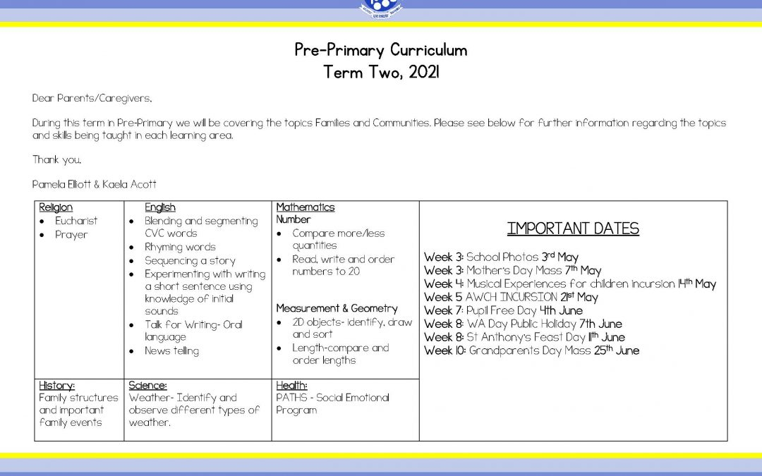 PP Curriculum Overview Term 2