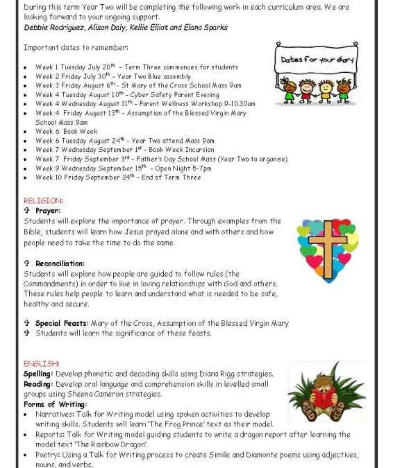 Year 2 Curriculum Overview Term 3