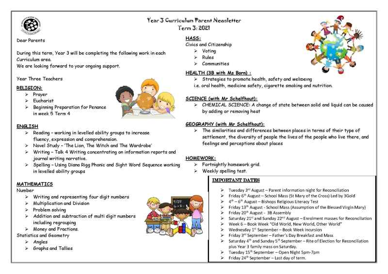 Year 3 Curriculum Overview Term 3