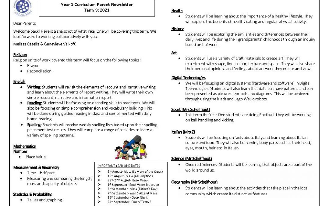 Year 1 Curriculum Overview Term 3
